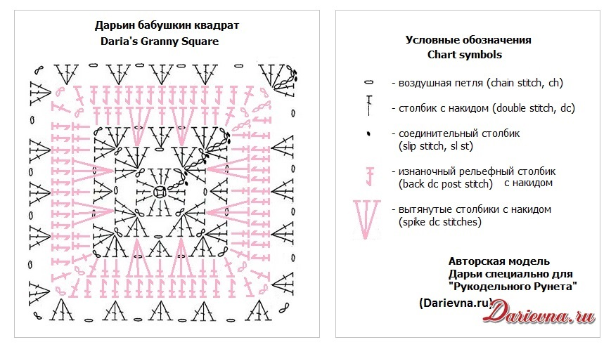 Free chart of the motif: